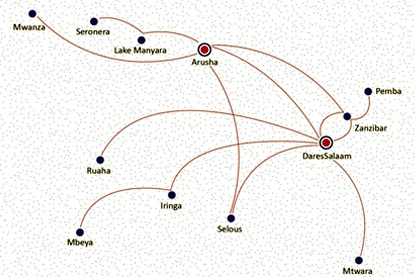 Flightlink Air Charters route map