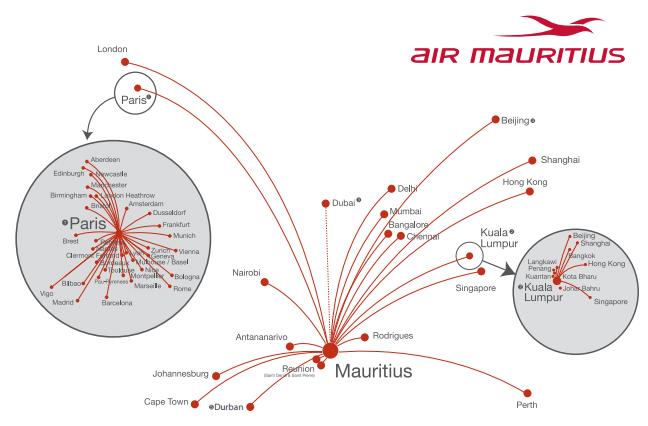 Air Mauritius route map