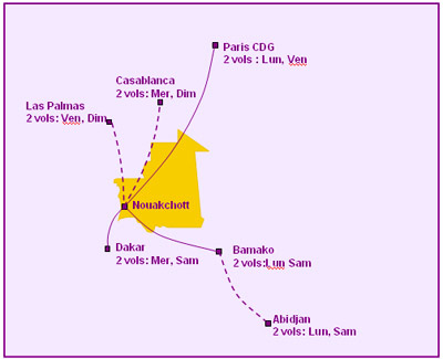 Mauritania Airways route map