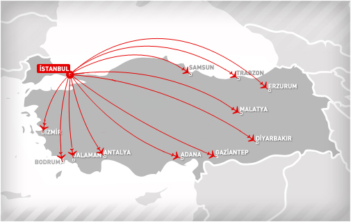 Onur Air route map